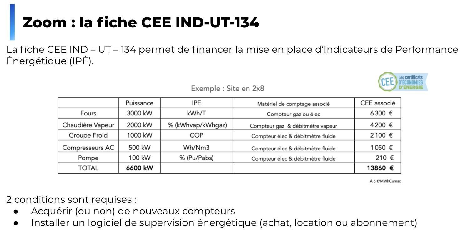 La fiche CEE IND-UT-134
